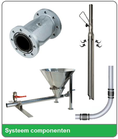 Hulpmiddelen voor vacuumconveyors