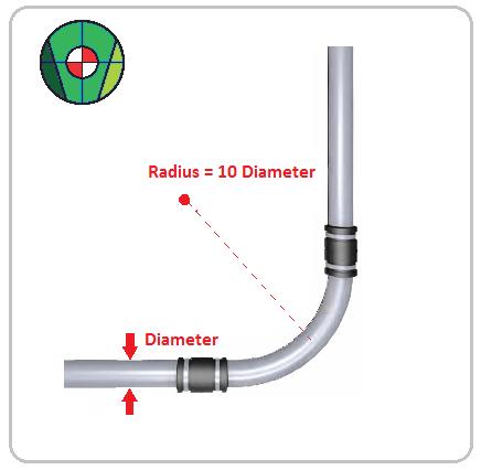 Bepaling radius bij pneumatisch transport