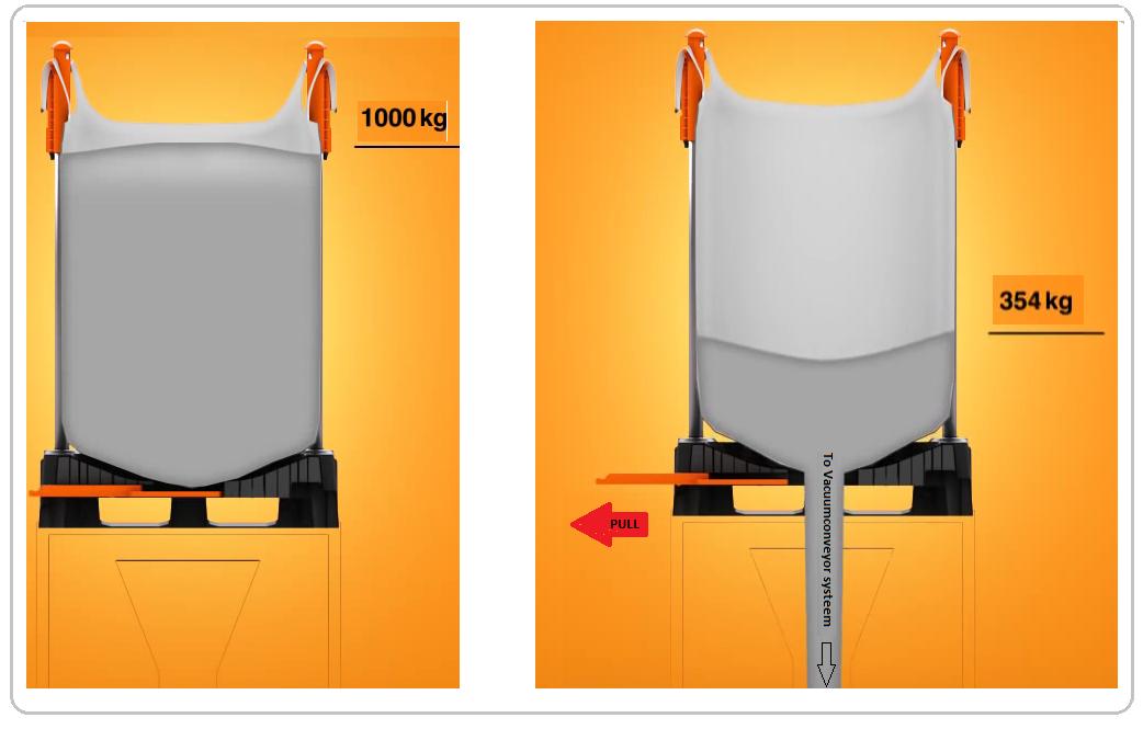 Bigbag pallet systeem met doseerschuif